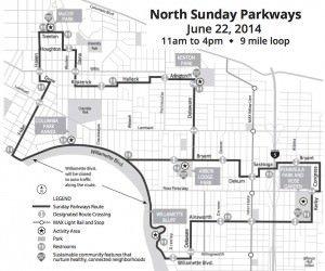 North Sunday Parkways